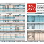 Der Spielplan für die Tchoukball-Europameisterschaft 2014